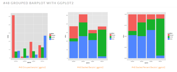 R Cheat Sheets: ggplot2 – Spatially Challenged