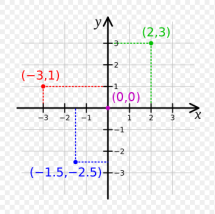 cartesian plane.PNG