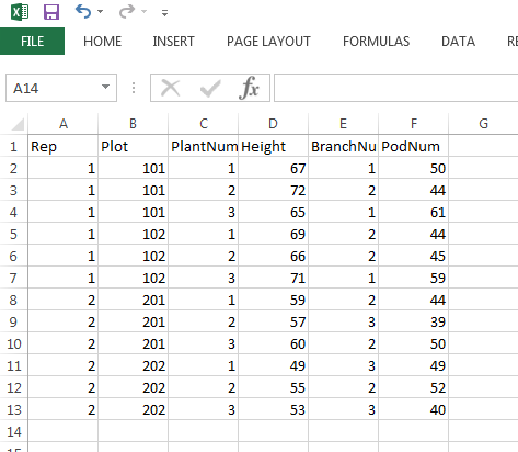 CSV file viewed in Excel with columns labeled Rep, Plot, Height, BrachNum, PodNum